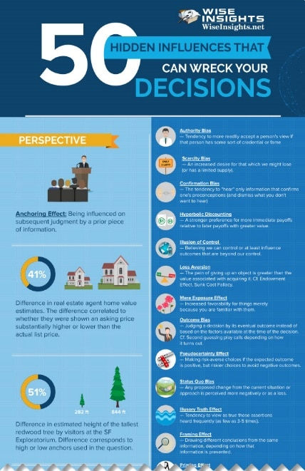 50 Hidden Influences That Can Wreck Your Decisions Infographic